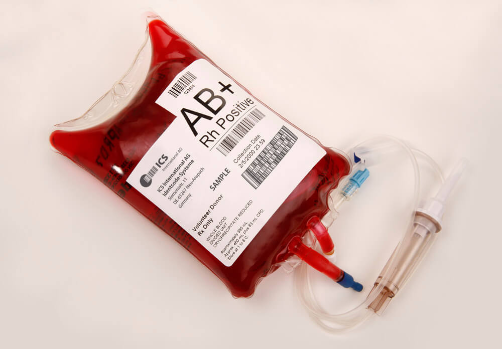 ABO Blood Testing - What's Your Type? | London Doctors Clinic